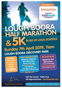 Lough Boora HM