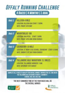 Offaly Endurance Running Challenge